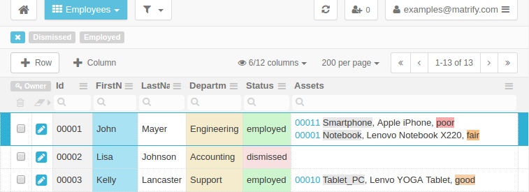 Example Table with links to Assets